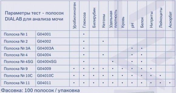 Architect c8000 анализ мочи Справка для домашнего надомного обучения Черкизовская